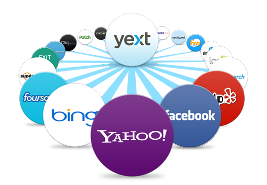 Vast network for website listings